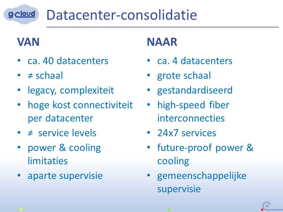 Datacenter-consolidatie VAN ca. 40 datacenters ≠ schaal legacy, complexiteit hoge kost connectiviteit per datacenter ≠ service levels power & cooling
