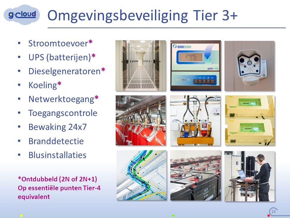 Omgevingsbeveiliging Tier 3+ Stroomtoevoer* UPS (batterijen)* Dieselgeneratoren* Koeling* Netwerktoegang* Toegangscontrole Bewaking 24x7 Branddetectie