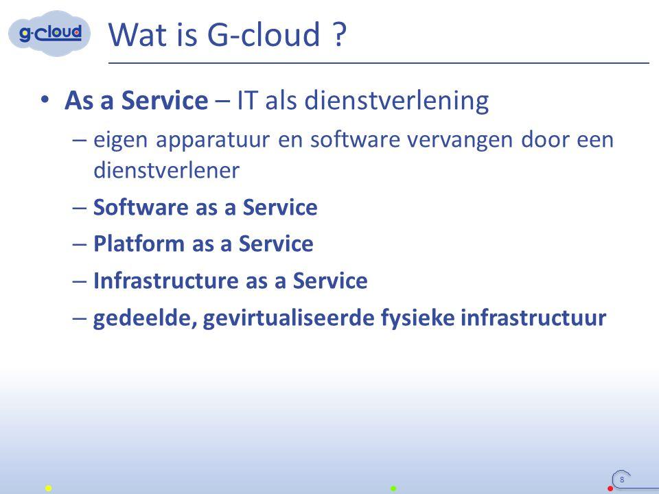 Datacenter-consolidatie VAN ca.
