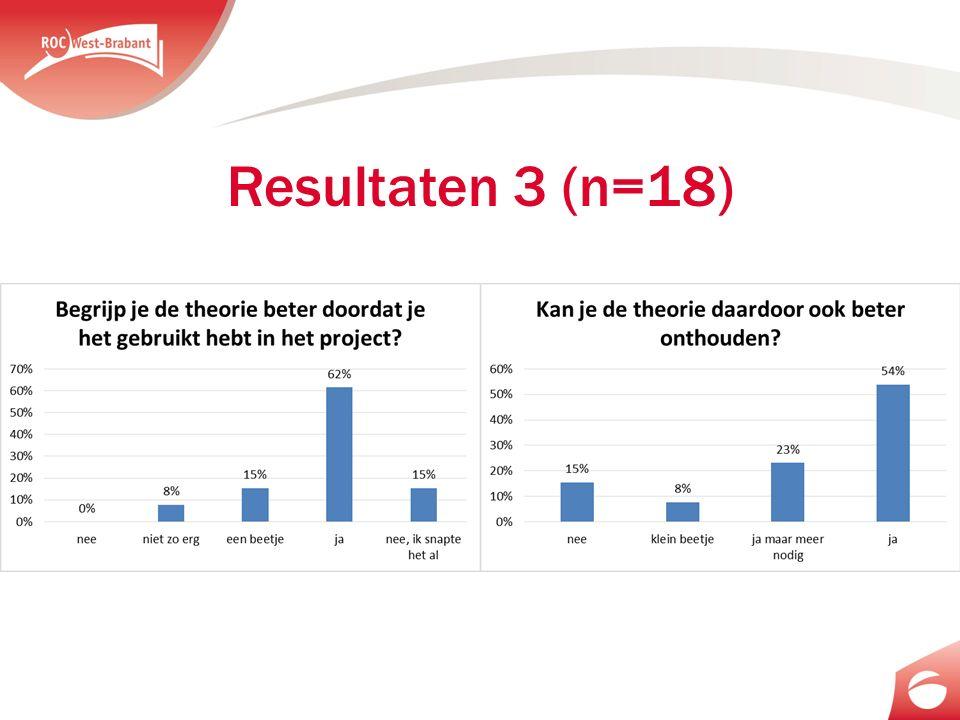 Resultaten 3 (n=18)