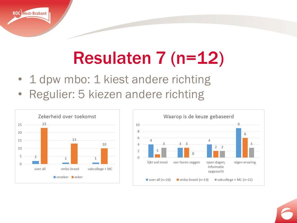 Resulaten 7 (n=12) 1 dpw mbo: 1 kiest andere richting Regulier: 5 kiezen andere richting