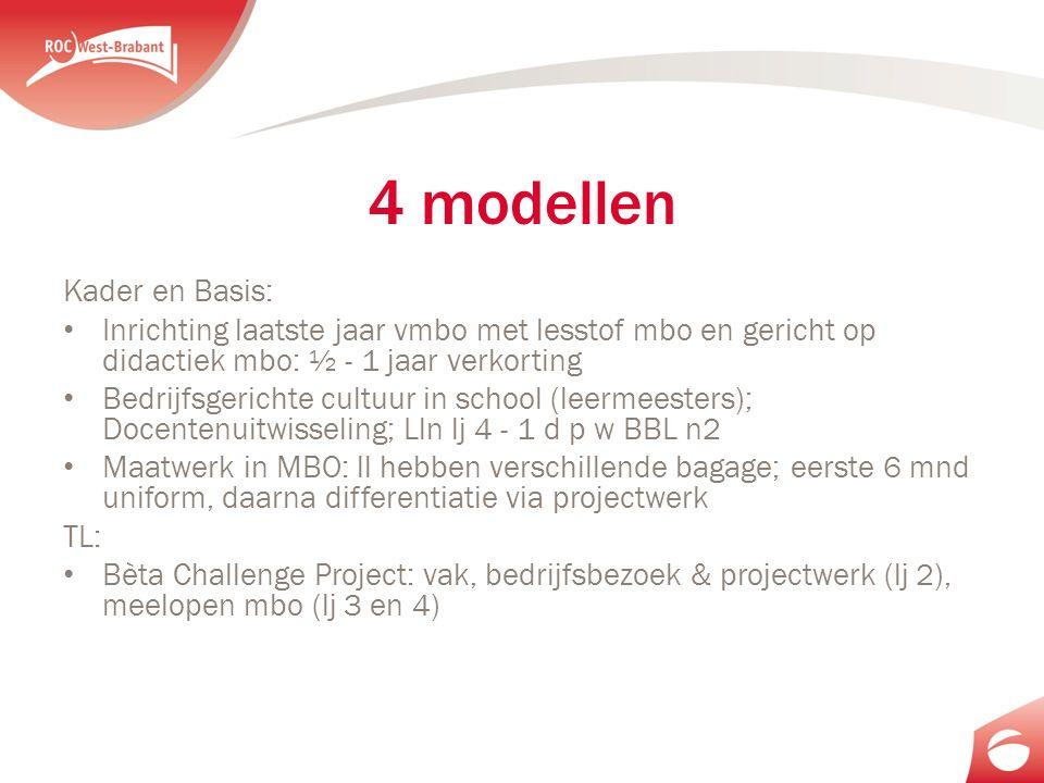 4 modellen Kader en Basis: Inrichting laatste jaar vmbo met lesstof mbo en gericht op didactiek mbo: ½ - 1 jaar verkorting Bedrijfsgerichte cultuur in school (leermeesters); Docentenuitwisseling; Lln lj 4 - 1 d p w BBL n2 Maatwerk in MBO: ll hebben verschillende bagage; eerste 6 mnd uniform, daarna differentiatie via projectwerk TL: Bèta Challenge Project: vak, bedrijfsbezoek & projectwerk (lj 2), meelopen mbo (lj 3 en 4)