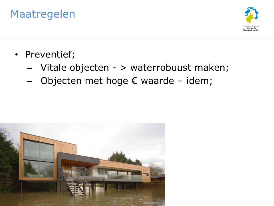 Maatregelen Preventief; – Vitale objecten - > waterrobuust maken; – Objecten met hoge € waarde – idem;