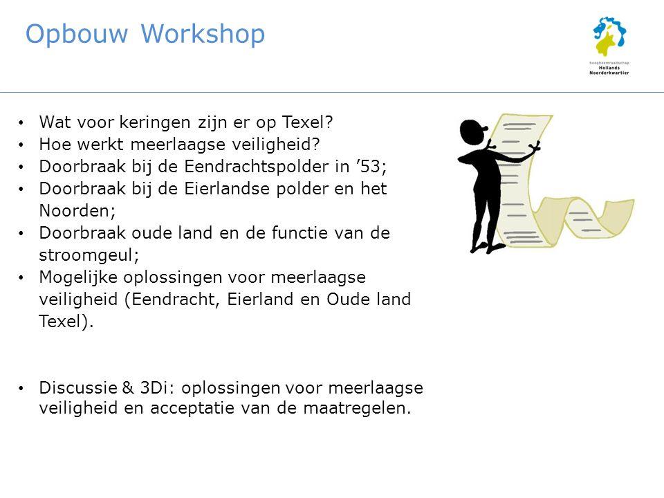 Wat voor keringen zijn er op Texel. Hoe werkt meerlaagse veiligheid.