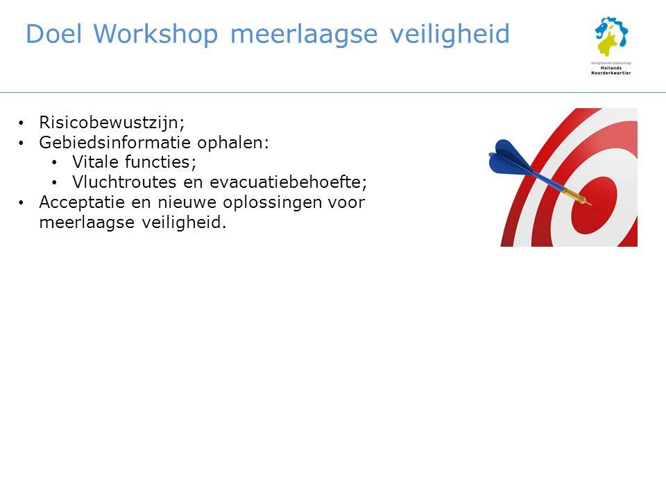 Wat voor keringen zijn er op Texel? Primaire keringen regionale keringen