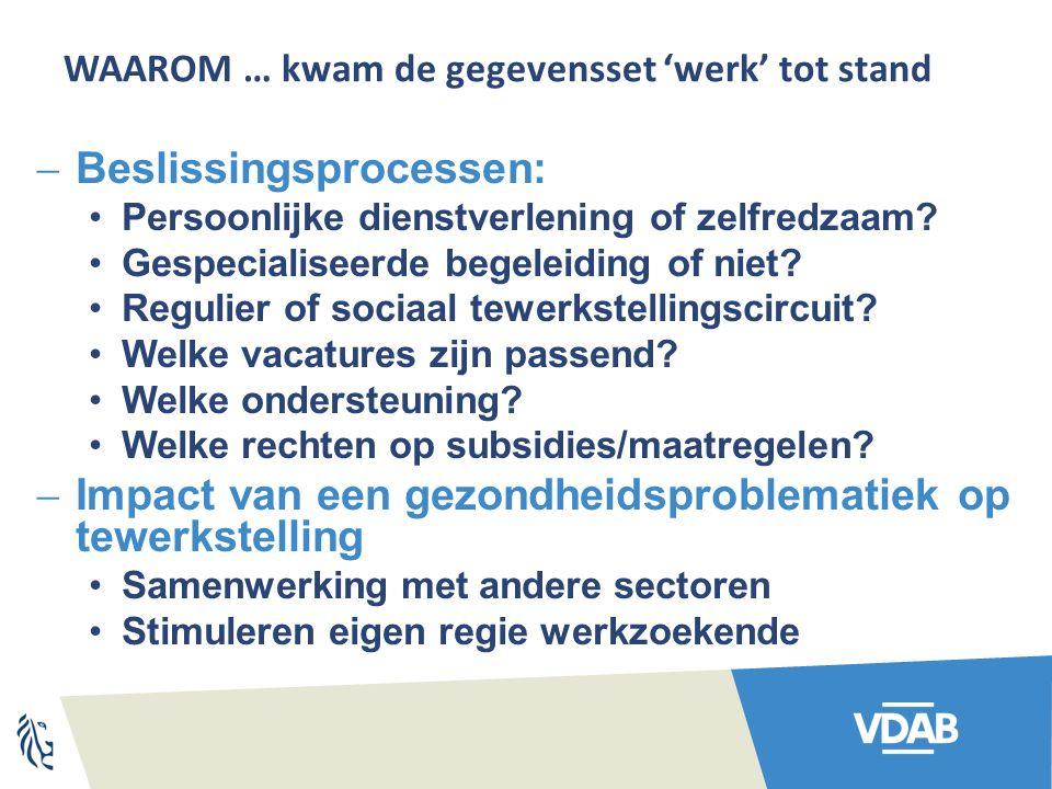 WAAROM … kwam de gegevensset 'werk' tot stand  Beslissingsprocessen: Persoonlijke dienstverlening of zelfredzaam.