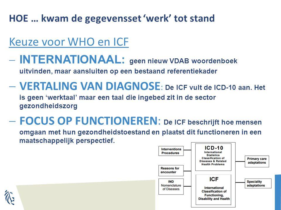 HOE … kwam de gegevensset 'werk' tot stand Keuze voor WHO en ICF  INTERNATIONAAL: geen nieuw VDAB woordenboek uitvinden, maar aansluiten op een bestaand referentiekader  VERTALING VAN DIAGNOSE : De ICF vult de ICD-10 aan.