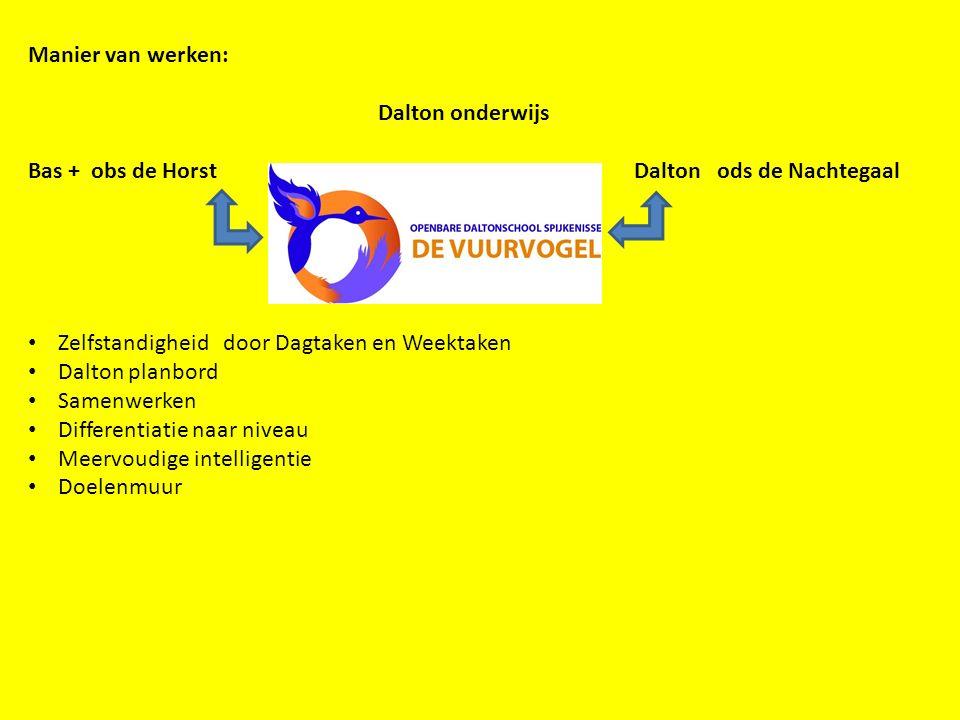 Manier van werken: Dalton onderwijs Bas + obs de Horst Dalton ods de Nachtegaal Zelfstandigheid door Dagtaken en Weektaken Dalton planbord Samenwerken