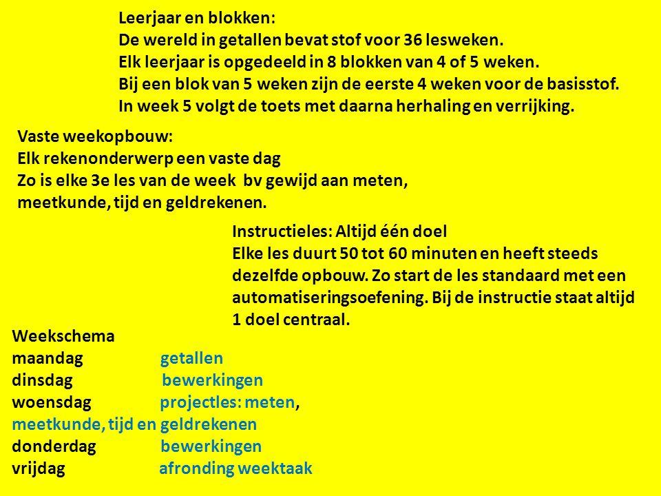Begrijpend lezen: Nieuwsbegrip XL Wat is Nieuwsbegrip.