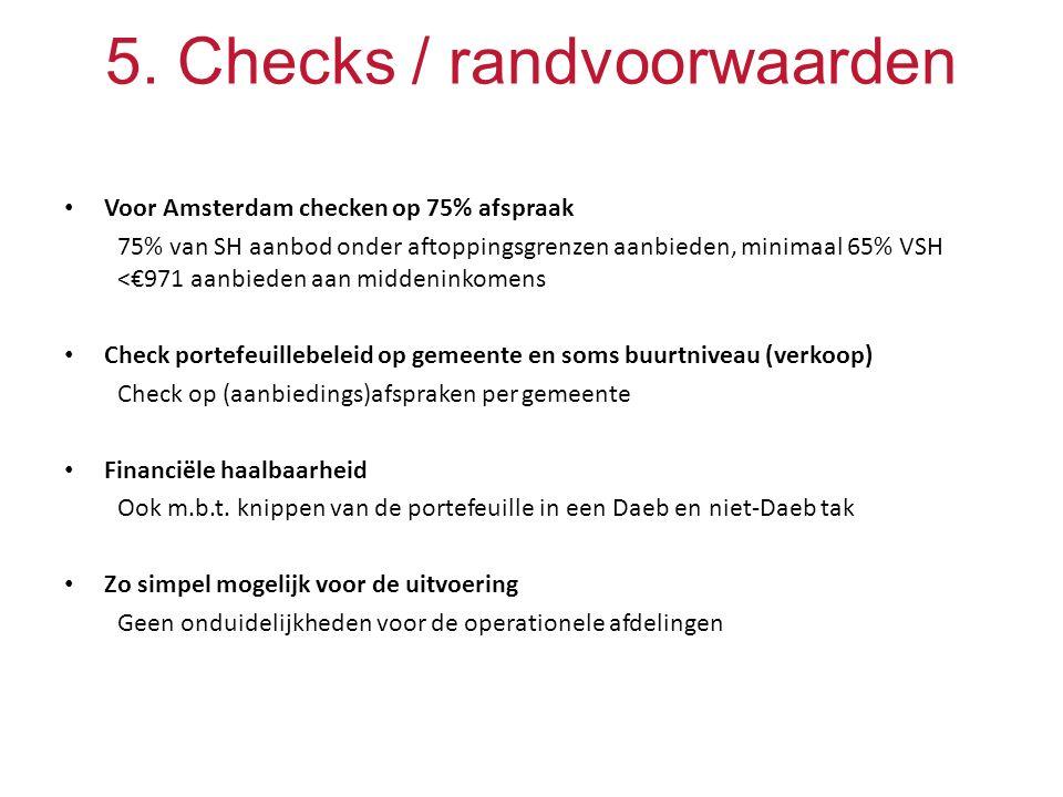 5. Checks / randvoorwaarden Voor Amsterdam checken op 75% afspraak 75% van SH aanbod onder aftoppingsgrenzen aanbieden, minimaal 65% VSH <€971 aanbied