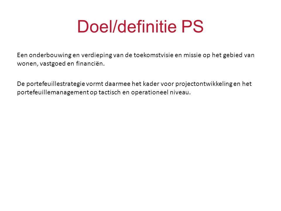 Doel/definitie PS Een onderbouwing en verdieping van de toekomstvisie en missie op het gebied van wonen, vastgoed en financiën. De portefeuillestrateg
