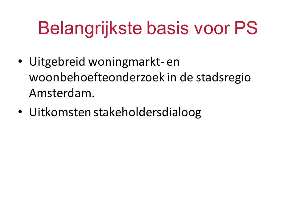 Belangrijkste basis voor PS Uitgebreid woningmarkt- en woonbehoefteonderzoek in de stadsregio Amsterdam. Uitkomsten stakeholdersdialoog