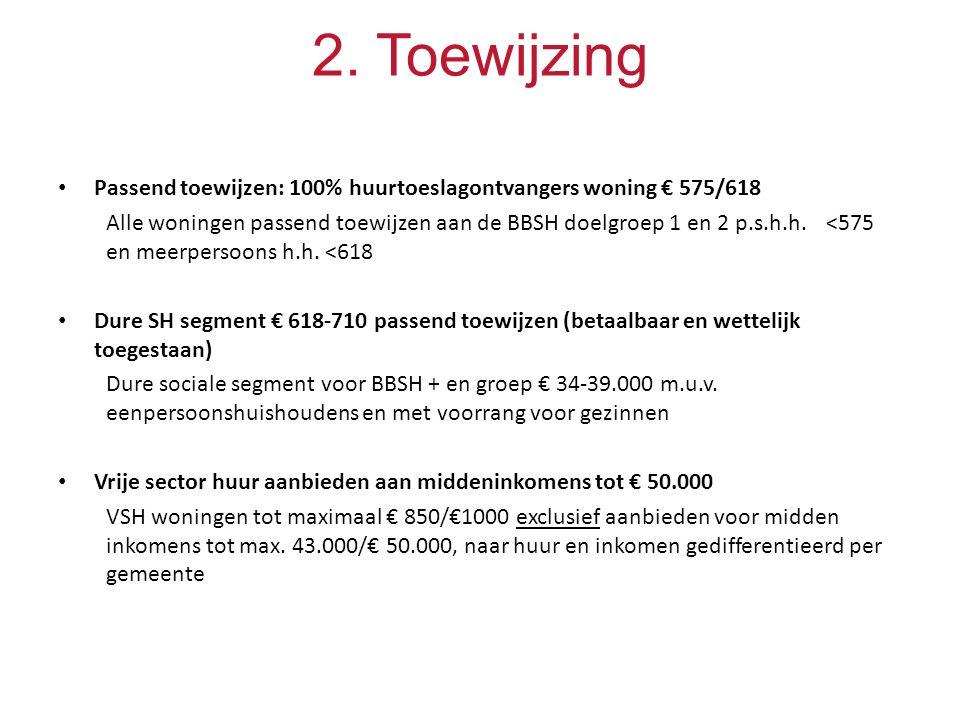 2. Toewijzing Passend toewijzen: 100% huurtoeslagontvangers woning € 575/618 Alle woningen passend toewijzen aan de BBSH doelgroep 1 en 2 p.s.h.h. <57