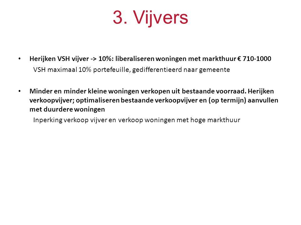3. Vijvers Herijken VSH vijver -> 10%: liberaliseren woningen met markthuur € 710-1000 VSH maximaal 10% portefeuille, gedifferentieerd naar gemeente M