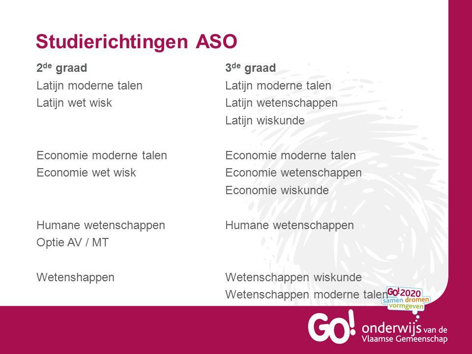 Woordkunst: voordracht en dramatische expressie Je leert de Nederlandse taal beheersen met correcte uitspraak en de juiste woordaccenten.