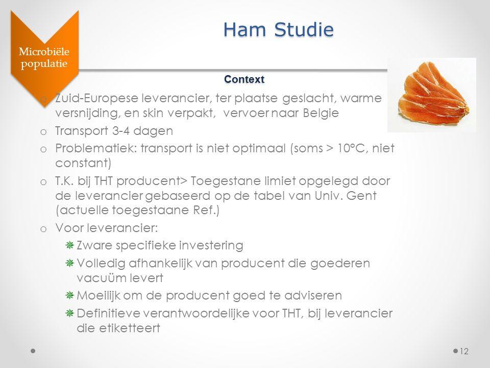 Context 12 Ham Studie Microbiële populatie o Zuid-Europese leverancier, ter plaatse geslacht, warme versnijding, en skin verpakt, vervoer naar Belgie
