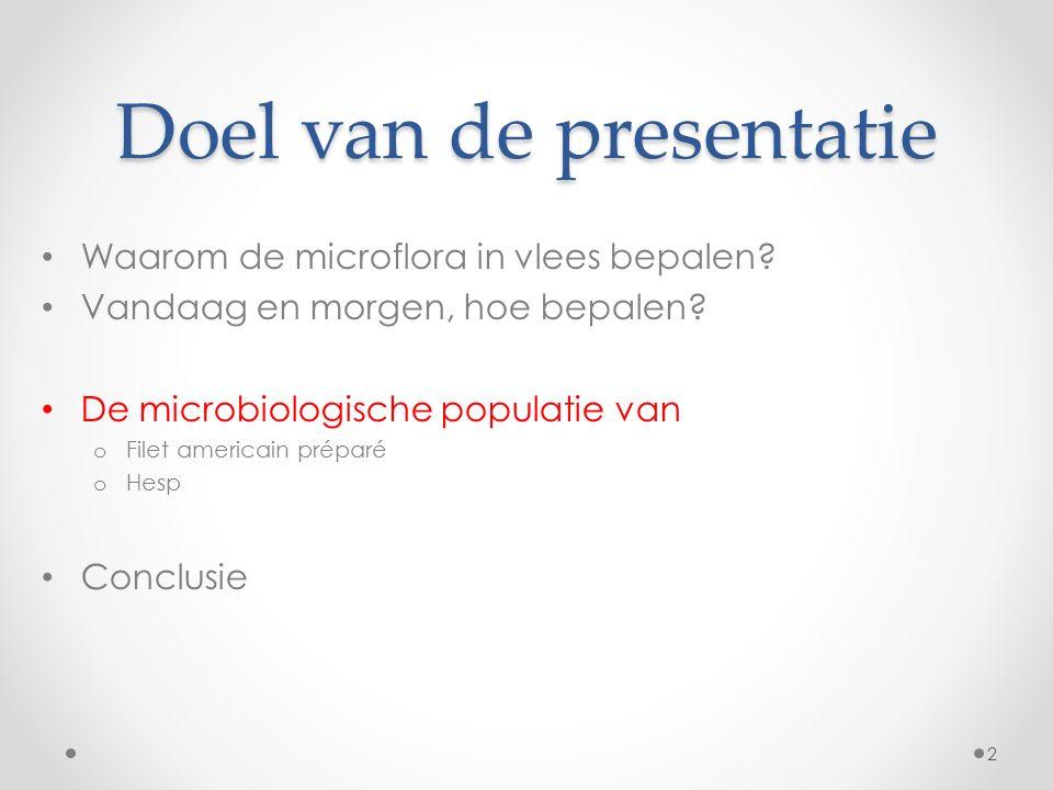 Doel van de presentatie Waarom de microflora in vlees bepalen? Vandaag en morgen, hoe bepalen? De microbiologische populatie van o Filet americain pré