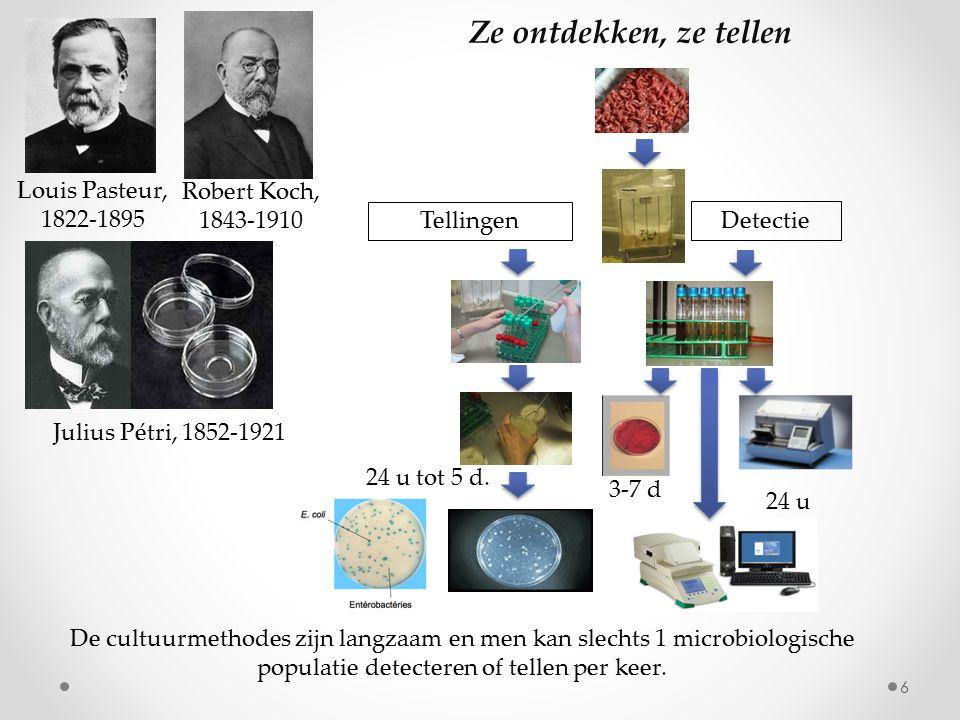 6 6 Detectie 24 u 3-7 d Tellingen 24 u tot 5 d. De cultuurmethodes zijn langzaam en men kan slechts 1 microbiologische populatie detecteren of tellen