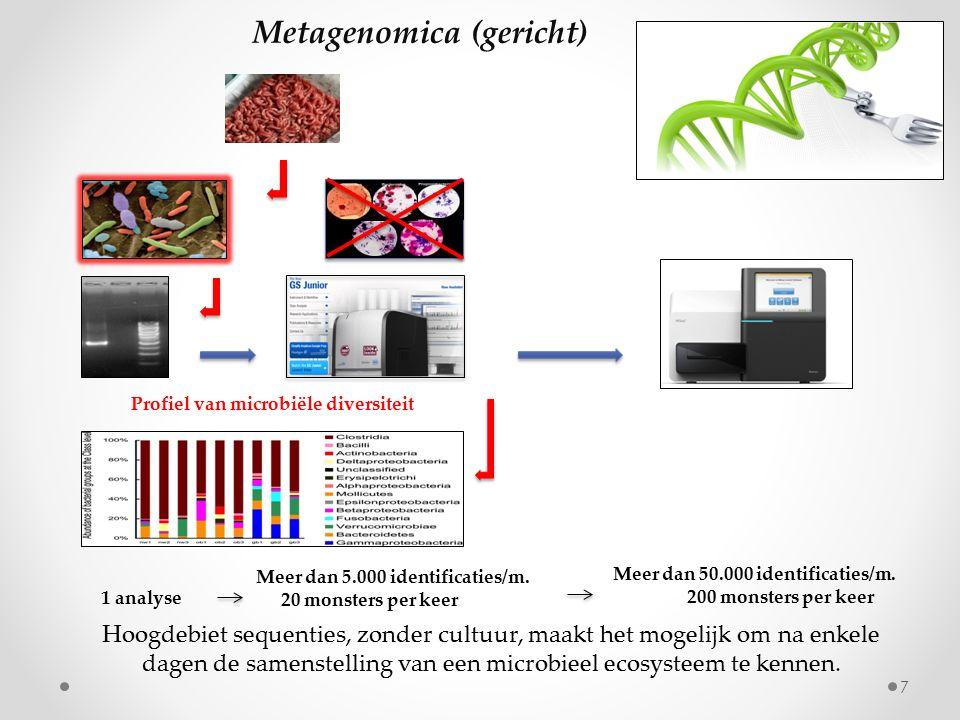 7 Metagenomica (gericht) Meer dan 50.000 identificaties/m. 200 monsters per keer Hoogdebiet sequenties, zonder cultuur, maakt het mogelijk om na enkel