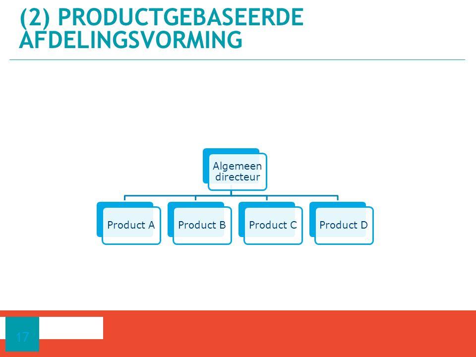 (2) PRODUCTGEBASEERDE AFDELINGSVORMING 17 Algemeen directeur Product AProduct BProduct CProduct D