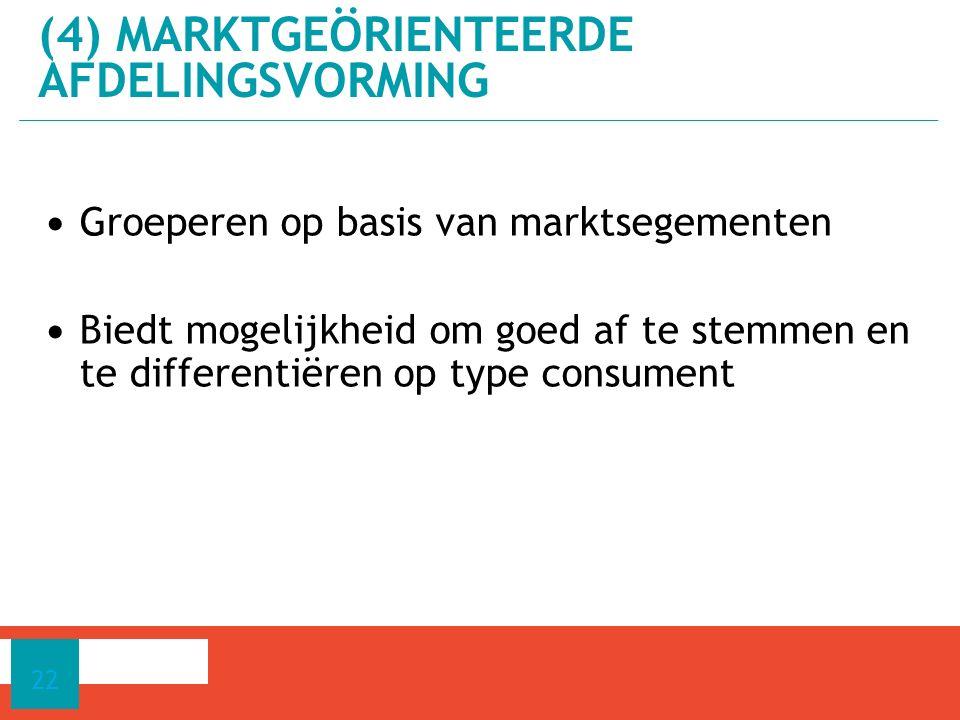 Groeperen op basis van marktsegementen Biedt mogelijkheid om goed af te stemmen en te differentiëren op type consument 22 (4) MARKTGEÖRIENTEERDE AFDELINGSVORMING