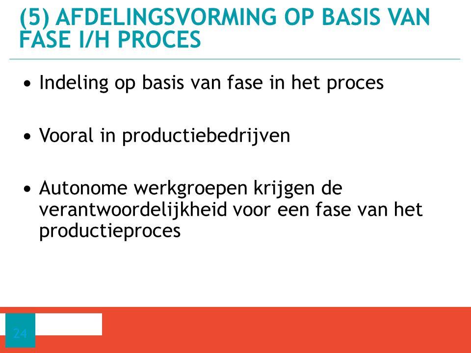 Indeling op basis van fase in het proces Vooral in productiebedrijven Autonome werkgroepen krijgen de verantwoordelijkheid voor een fase van het productieproces 24 (5) AFDELINGSVORMING OP BASIS VAN FASE I/H PROCES