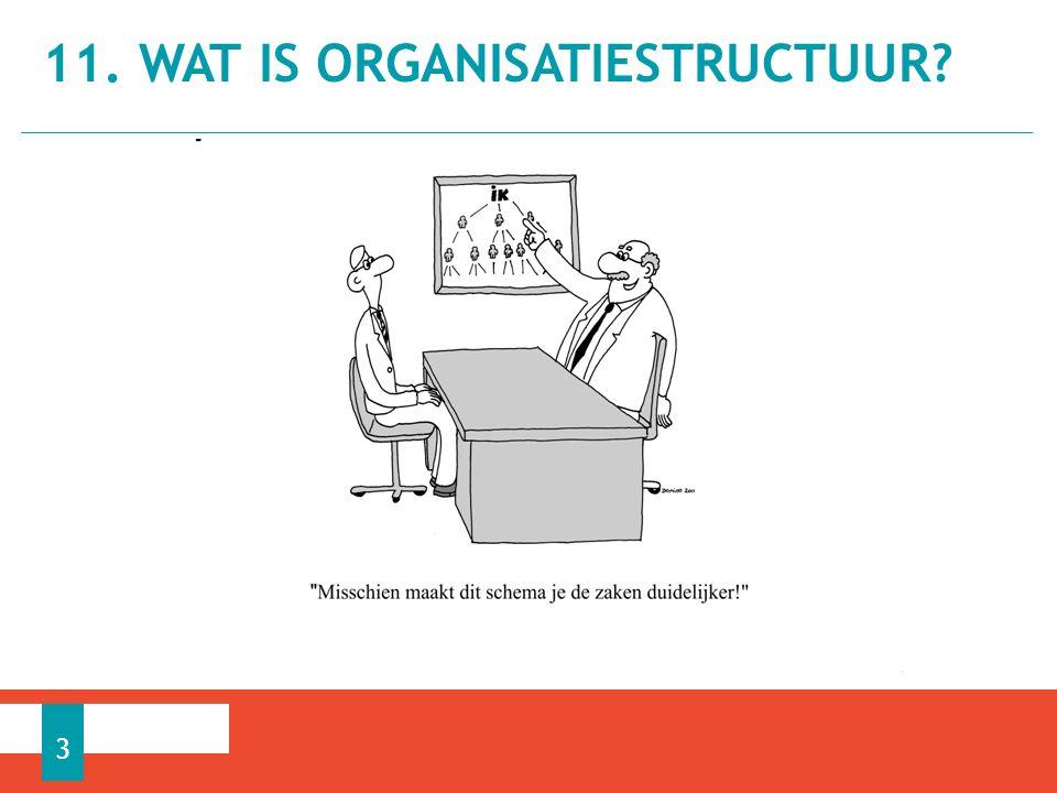 11. WAT IS ORGANISATIESTRUCTUUR? 3