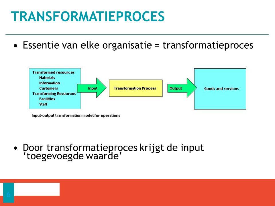 Essentie van elke organisatie = transformatieproces Door transformatieproces krijgt de input 'toegevoegde waarde' TRANSFORMATIEPROCES 6
