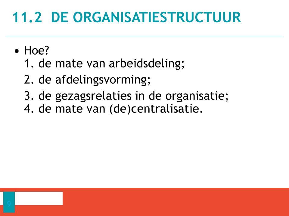 Hoe.1. de mate van arbeidsdeling; 2. de afdelingsvorming; 3.