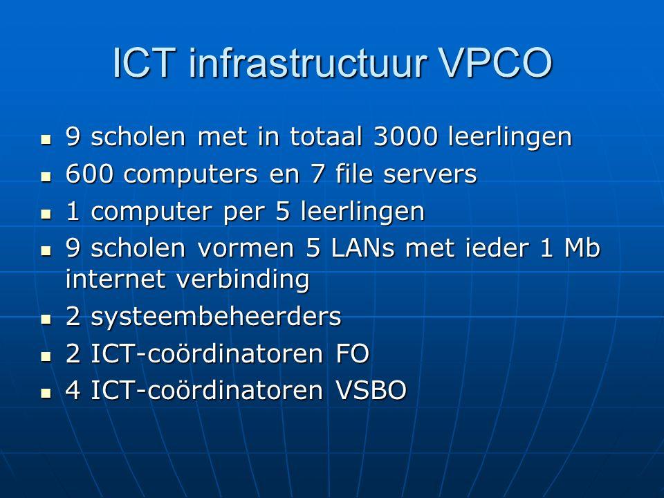 ICT infrastructuur VPCO 9 scholen met in totaal 3000 leerlingen 9 scholen met in totaal 3000 leerlingen 600 computers en 7 file servers 600 computers en 7 file servers 1 computer per 5 leerlingen 1 computer per 5 leerlingen 9 scholen vormen 5 LANs met ieder 1 Mb internet verbinding 9 scholen vormen 5 LANs met ieder 1 Mb internet verbinding 2 systeembeheerders 2 systeembeheerders 2 ICT-coördinatoren FO 2 ICT-coördinatoren FO 4 ICT-coördinatoren VSBO 4 ICT-coördinatoren VSBO