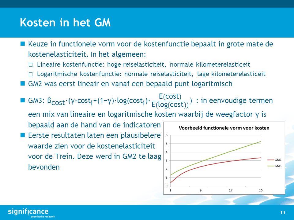Kosten in het GM 11