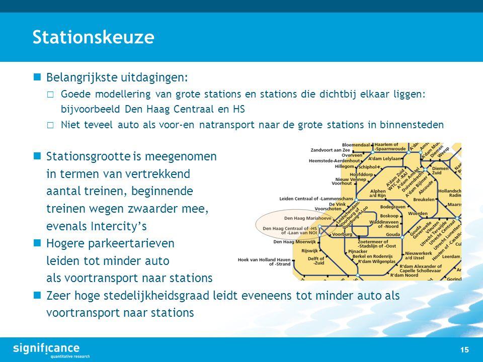 Stationskeuze Belangrijkste uitdagingen: □ Goede modellering van grote stations en stations die dichtbij elkaar liggen: bijvoorbeeld Den Haag Centraal en HS □ Niet teveel auto als voor-en natransport naar de grote stations in binnensteden Stationsgrootte is meegenomen in termen van vertrekkend aantal treinen, beginnende treinen wegen zwaarder mee, evenals Intercity's Hogere parkeertarieven leiden tot minder auto als voortransport naar stations Zeer hoge stedelijkheidsgraad leidt eveneens tot minder auto als voortransport naar stations 15