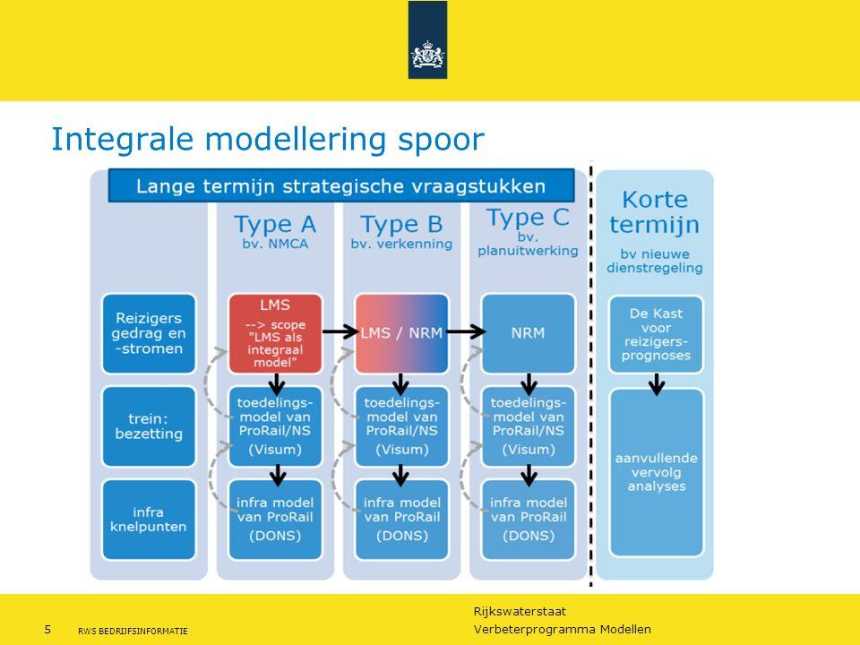 Rijkswaterstaat 5Verbeterprogramma Modellen RWS BEDRIJFSINFORMATIE Integrale modellering spoor