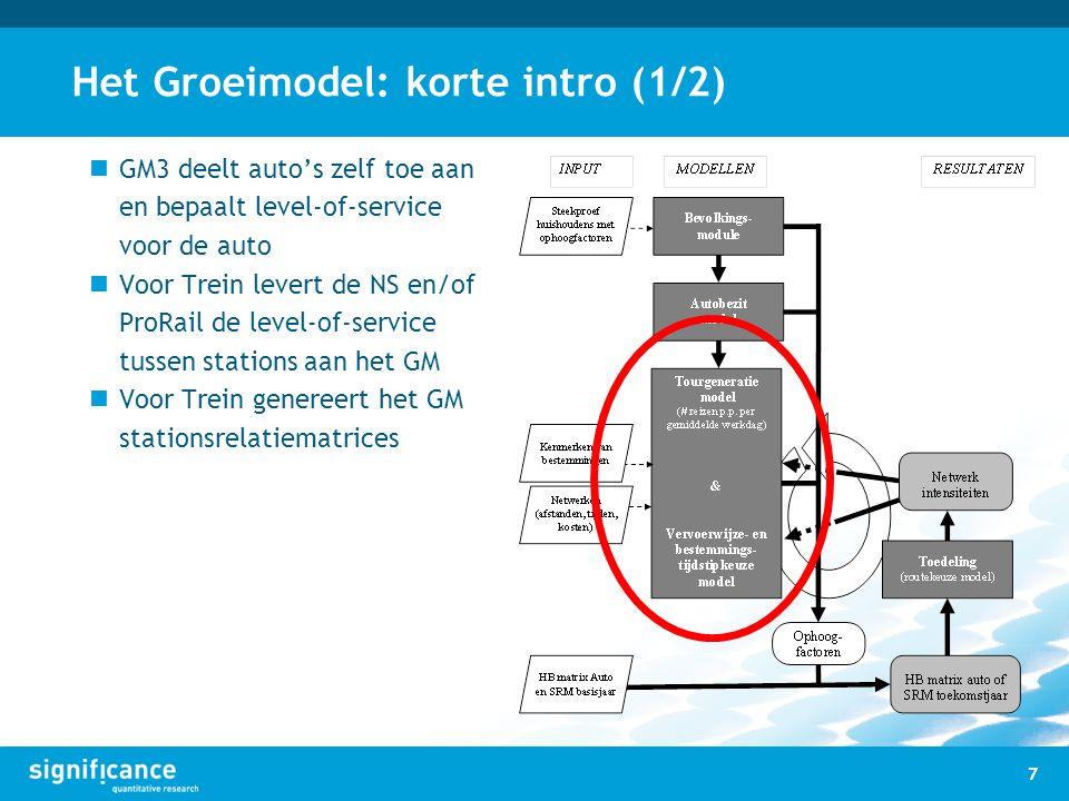 GM3 deelt auto's zelf toe aan en bepaalt level-of-service voor de auto Voor Trein levert de NS en/of ProRail de level-of-service tussen stations aan het GM Voor Trein genereert het GM stationsrelatiematrices Het Groeimodel: korte intro (1/2) 7
