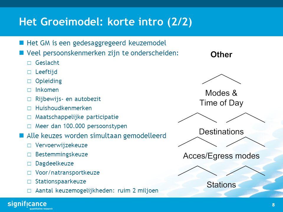 Het Groeimodel: korte intro (2/2) Het GM is een gedesaggregeerd keuzemodel Veel persoonskenmerken zijn te onderscheiden: □ Geslacht □ Leeftijd □ Oplei