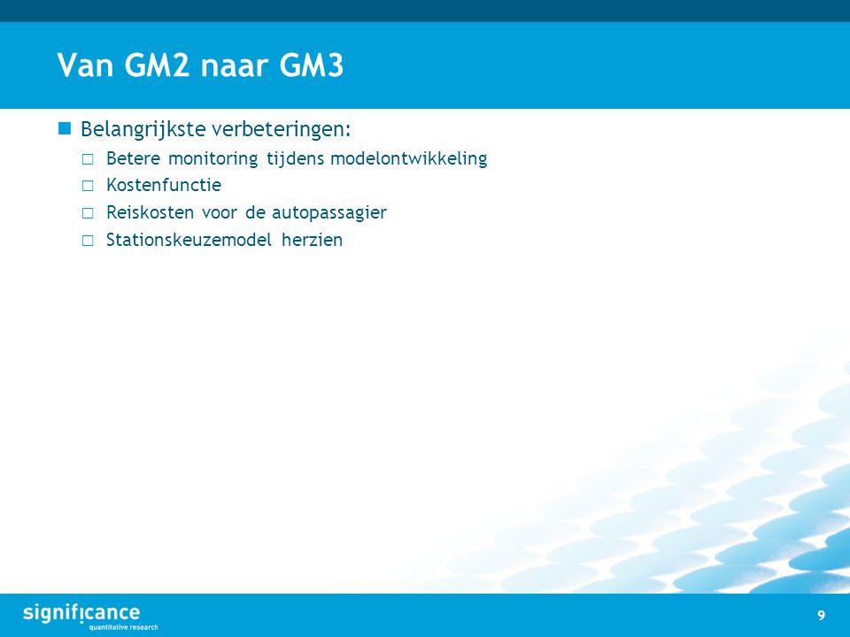 Van GM2 naar GM3 Belangrijkste verbeteringen: □ Betere monitoring tijdens modelontwikkeling □ Kostenfunctie □ Reiskosten voor de autopassagier □ Stati