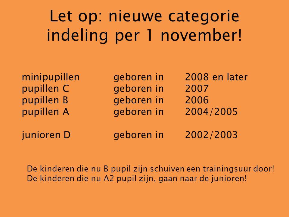 Let op: nieuwe categorie indeling per 1 november! minipupillengeboren in2008 en later pupillen Cgeboren in2007 pupillen Bgeboren in2006 pupillen Agebo