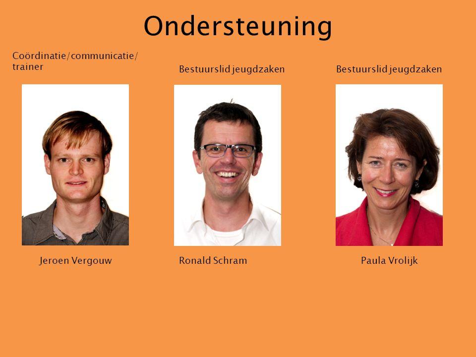 Ondersteuning Bestuurslid jeugdzaken Coördinatie/communicatie/ trainer Paula VrolijkRonald Schram Jeroen Vergouw