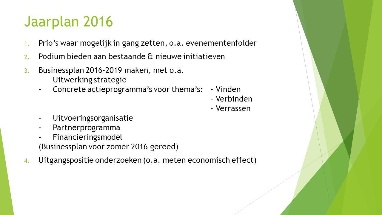 Jaarplan 2016 1. Prio's waar mogelijk in gang zetten, o.a.
