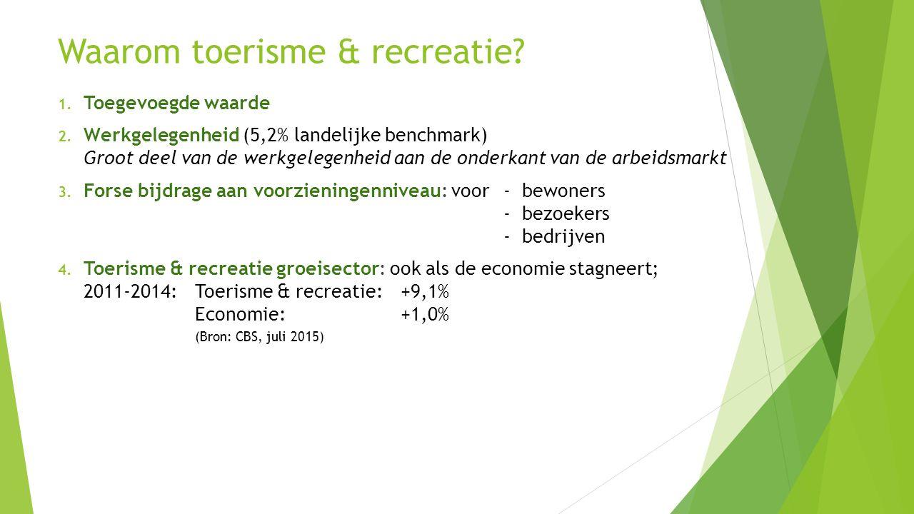 Verse melk FarmCamps Stolkse Weide Stolwijk Diverse soorten Geitenkaas Prijswinnaar CumLaude 2016.