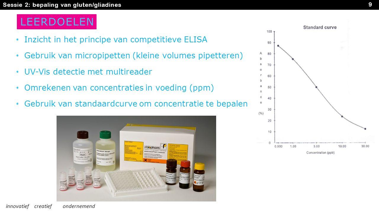 LEERDOELEN Inzicht in het principe van competitieve ELISA Gebruik van micropipetten (kleine volumes pipetteren) UV-Vis detectie met multireader Omreke
