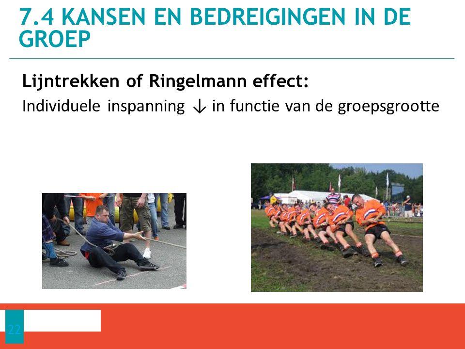 Lijntrekken of Ringelmann effect: Individuele inspanning ↓ in functie van de groepsgrootte 7.4 KANSEN EN BEDREIGINGEN IN DE GROEP 22