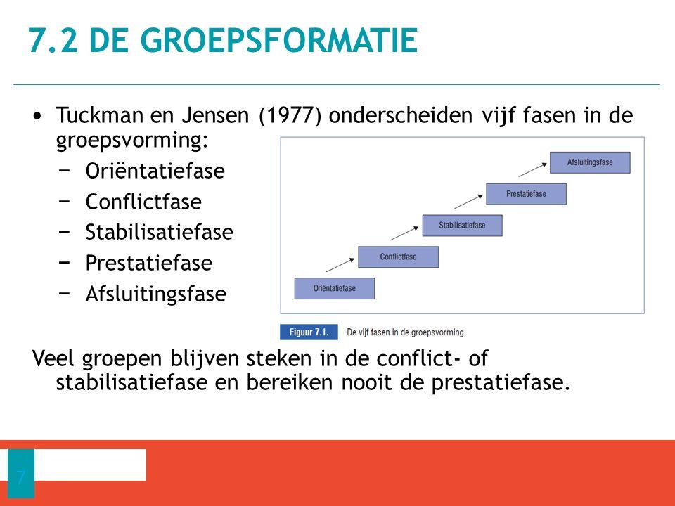 Tuckman en Jensen (1977) onderscheiden vijf fasen in de groepsvorming: − Oriëntatiefase − Conflictfase − Stabilisatiefase − Prestatiefase − Afsluitingsfase Veel groepen blijven steken in de conflict- of stabilisatiefase en bereiken nooit de prestatiefase.
