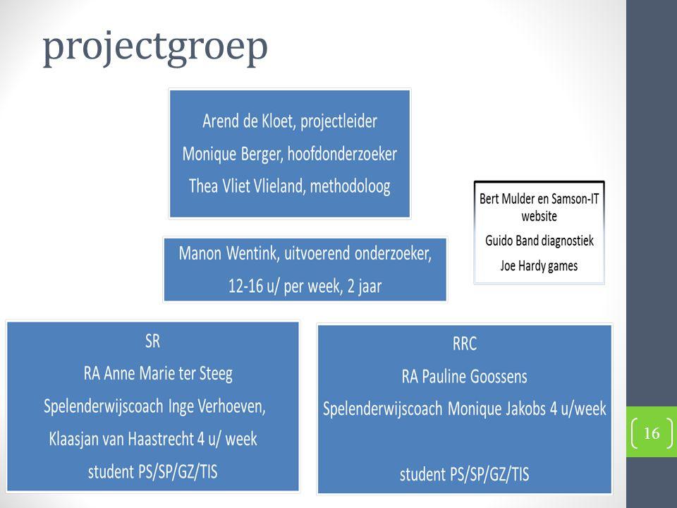 projectgroep 16