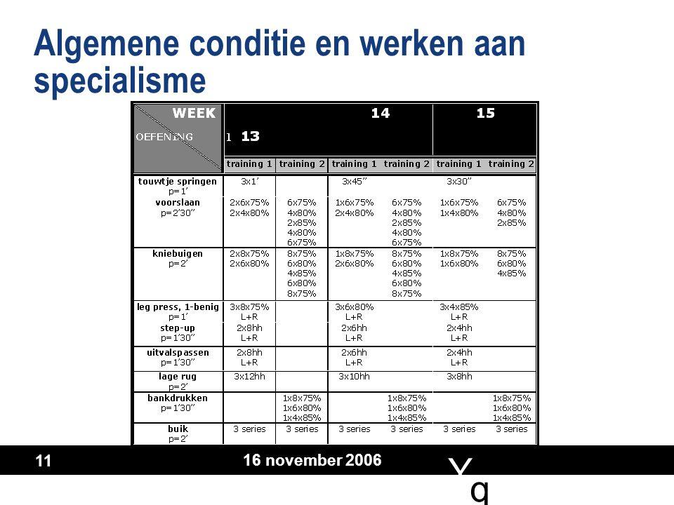 Y q q 16 november 2006 11 Algemene conditie en werken aan specialisme