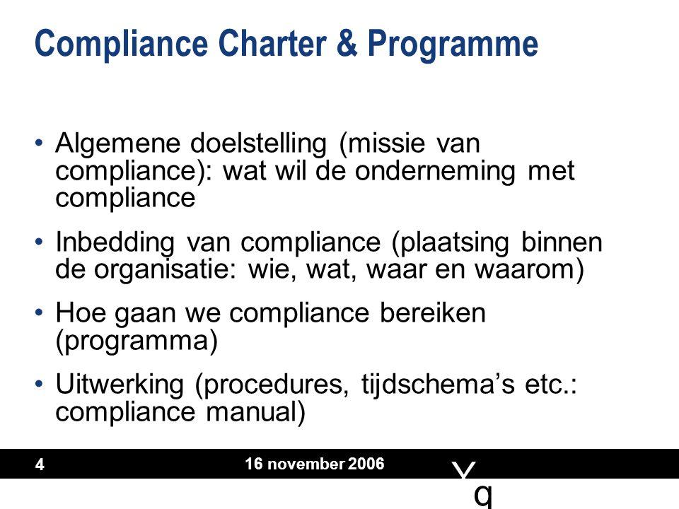 Y q q 16 november 2006 4 Compliance Charter & Programme Algemene doelstelling (missie van compliance): wat wil de onderneming met compliance Inbedding van compliance (plaatsing binnen de organisatie: wie, wat, waar en waarom) Hoe gaan we compliance bereiken (programma) Uitwerking (procedures, tijdschema's etc.: compliance manual) Algemene doelstelling (missie van compliance): wat wil de onderneming met compliance Inbedding van compliance (plaatsing binnen de organisatie: wie, wat, waar en waarom) Hoe gaan we compliance bereiken (programma) Uitwerking (procedures, tijdschema's etc.: compliance manual)