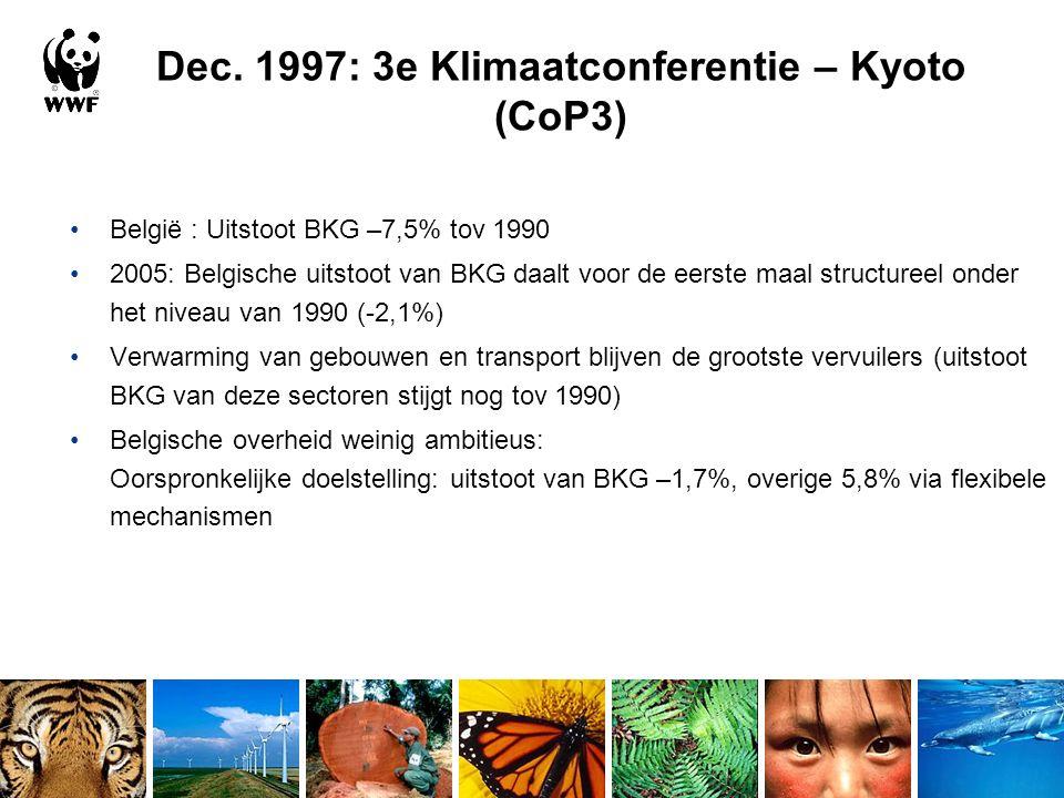 Dec. 1997: 3e Klimaatconferentie – Kyoto (CoP3) België : Uitstoot BKG –7,5% tov 1990 2005: Belgische uitstoot van BKG daalt voor de eerste maal struct