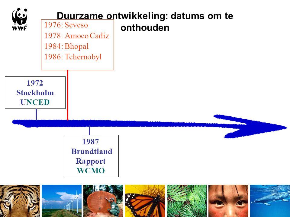 Duurzame ontwikkeling: datums om te onthouden 1972 Stockholm UNCED 1987 Brundtland Rapport WCMO 1976: Seveso 1978: Amoco Cadiz 1984: Bhopal 1986: Tchernobyl