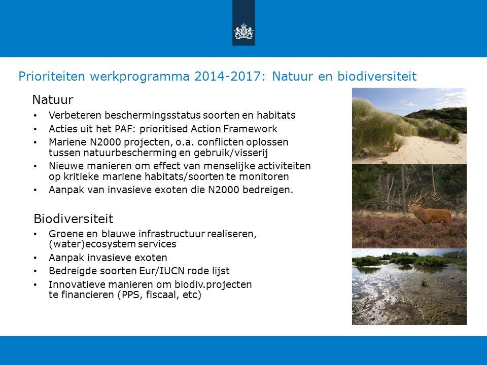 Prioriteiten werkprogramma 2014-2017: Natuur en biodiversiteit Natuur Verbeteren beschermingsstatus soorten en habitats Acties uit het PAF: prioritised Action Framework Mariene N2000 projecten, o.a.