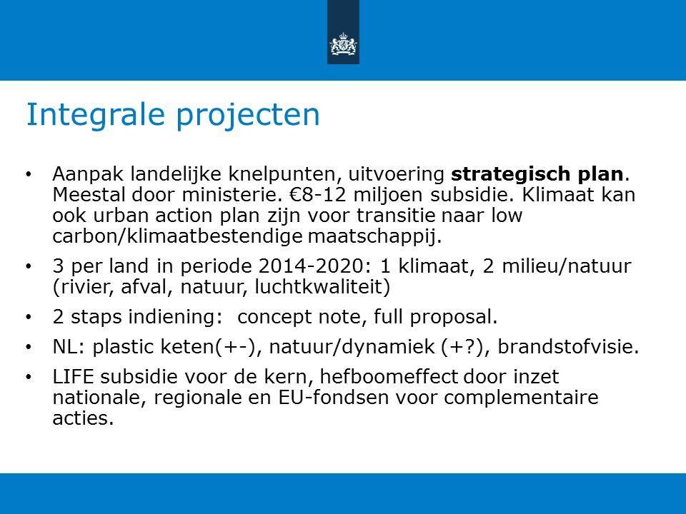 Integrale projecten Aanpak landelijke knelpunten, uitvoering strategisch plan.